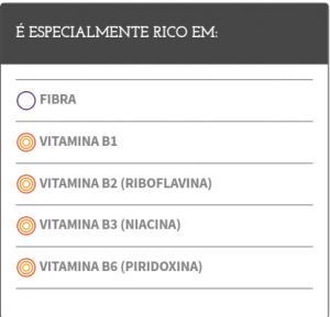 Tabelas nutricionais2